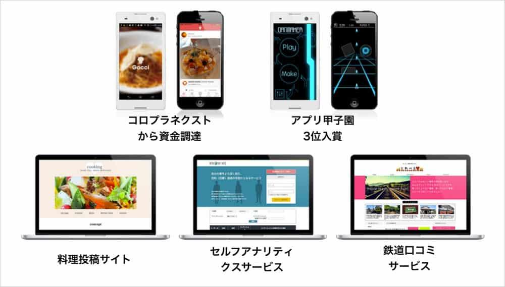 CodeCamp受講生の作品画像