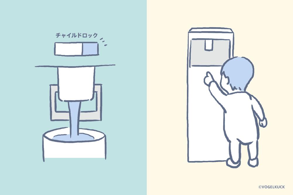 幼児がいる場合はチャイルドロック必須&子供の手が届かない位置にボタン