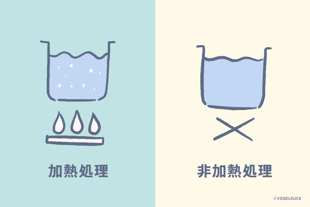 天然水にはさらに加熱処理と非加熱処理をしたものがある