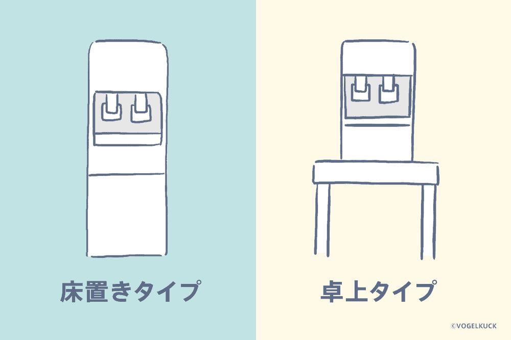 ウォーターサーバーは床置きタイプと卓上タイプの2種類がある